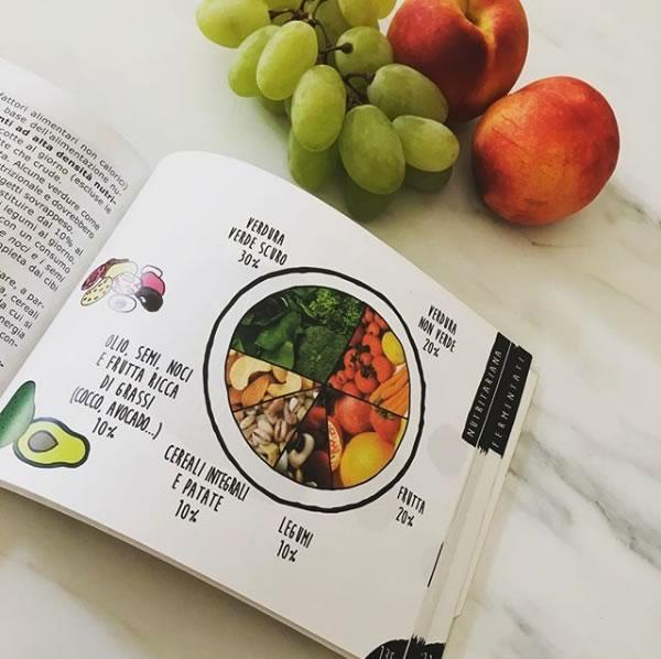 dieta nutritariana