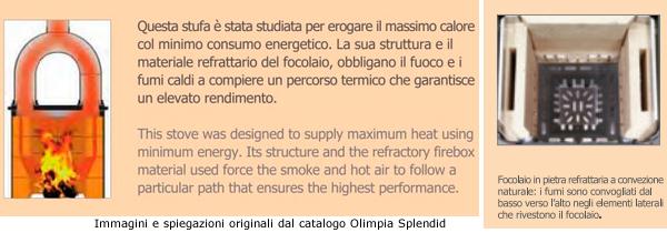 Olimpia_splendid_forte_panoramica_interno